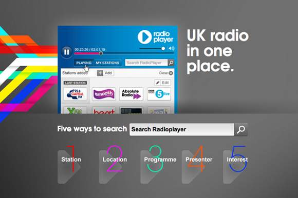 Screenshot der Radioplayer-Webseite